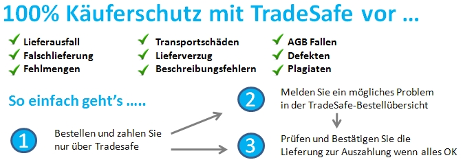 TradeSafe-Kaeuferschutz