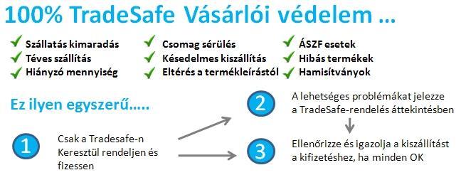 HU-TradeSafe-Buyer-Protection
