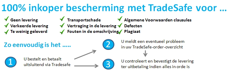 NL-Buyer-Protection-TradeSafe