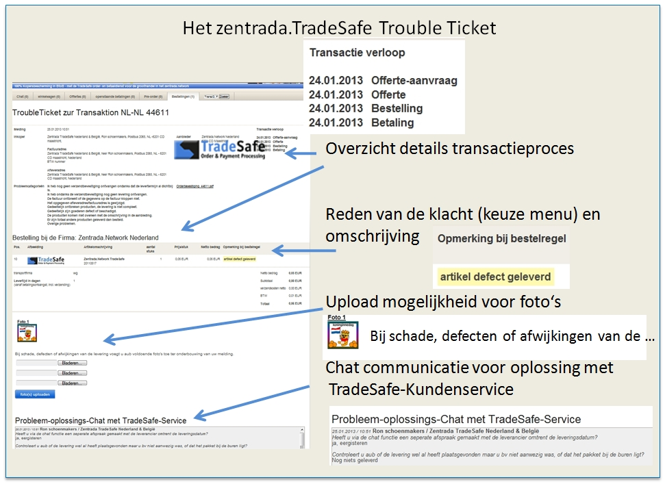 trouble ticket nl